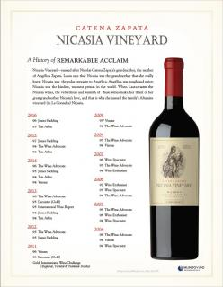 Catena Zapata Nicasia Malbec History of Acclaim Sheet