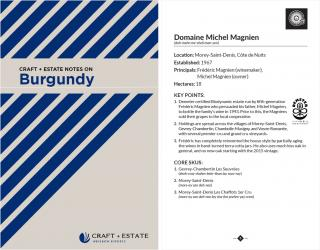 C+E Burgundy Notes Booklet - Digital Copy